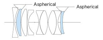Voigtlander 35mm Nokton f/1.2 VIII lens formula